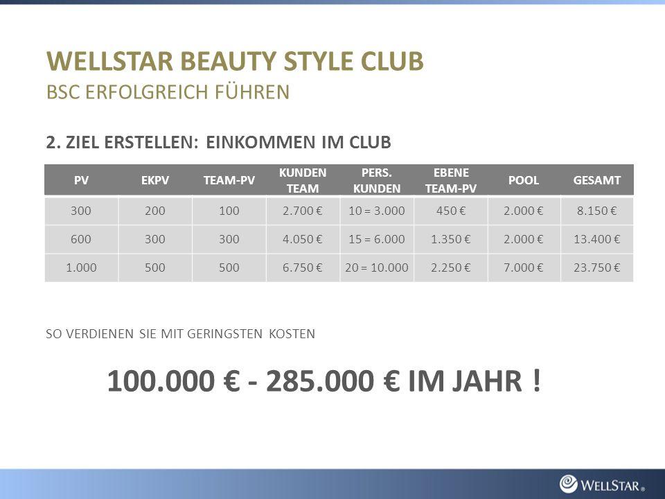 WELLSTAR BEAUTY STYLE CLUB BSC ERFOLGREICH FÜHREN 2.