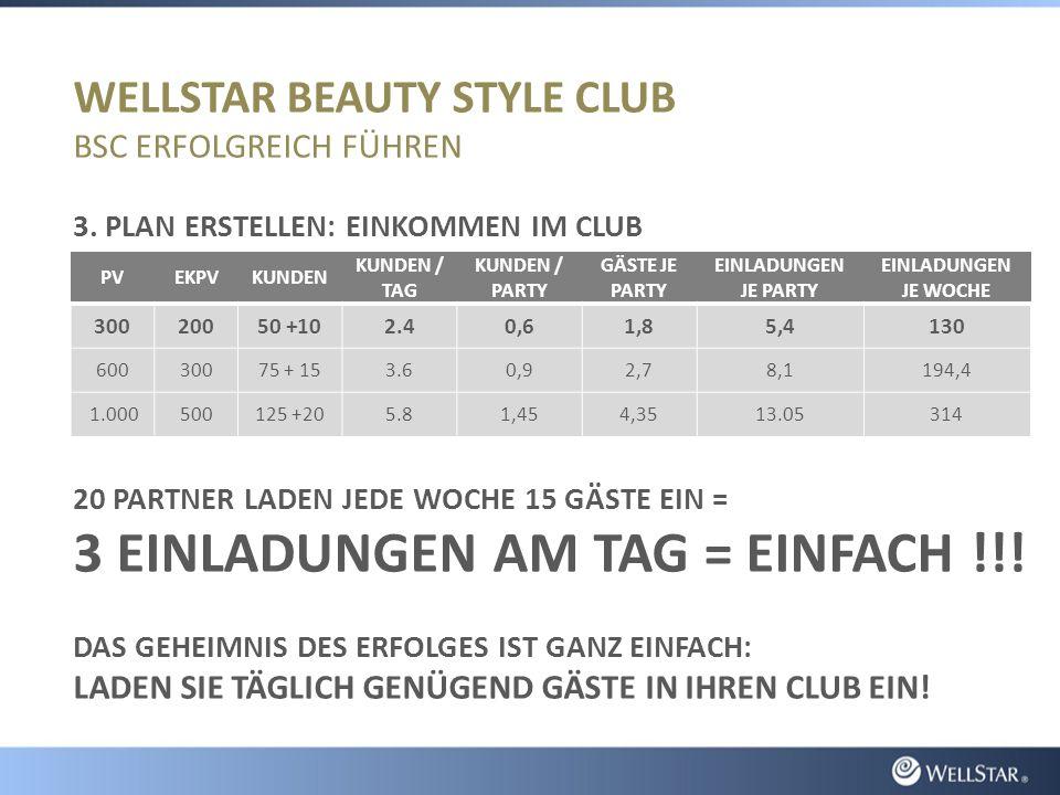 WELLSTAR BEAUTY STYLE CLUB BSC ERFOLGREICH FÜHREN 3.