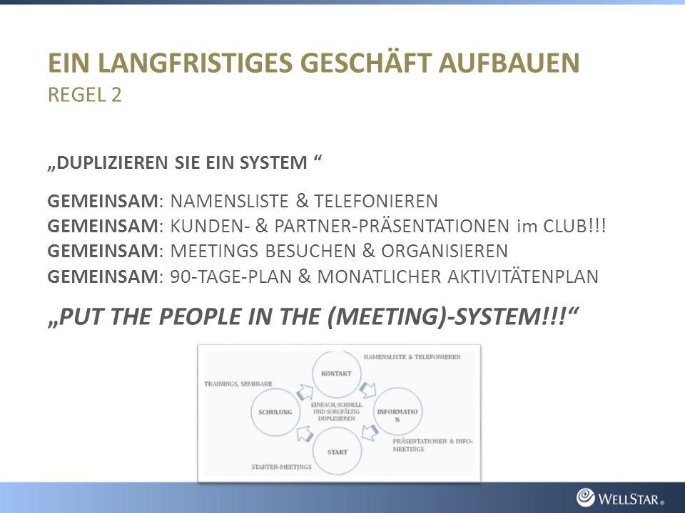 """EIN LANGFRISTIGES GESCHÄFT AUFBAUEN REGEL 2 """"DUPLIZIEREN SIE EIN SYSTEM GEMEINSAM: NAMENSLISTE & TELEFONIEREN GEMEINSAM: KUNDEN- & PARTNER-PRÄSENTATIONEN im CLUB!!."""
