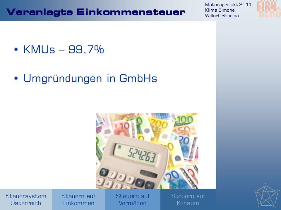 Maturaprojekt 2011 Klima Simone Willert Sabrina Steuersystem Österreich Steuern auf Einkommen Steuern auf Konsum Steuern auf Vermögen Veranlagte Einkommensteuer KMUs – 99,7% Umgründungen in GmbHs