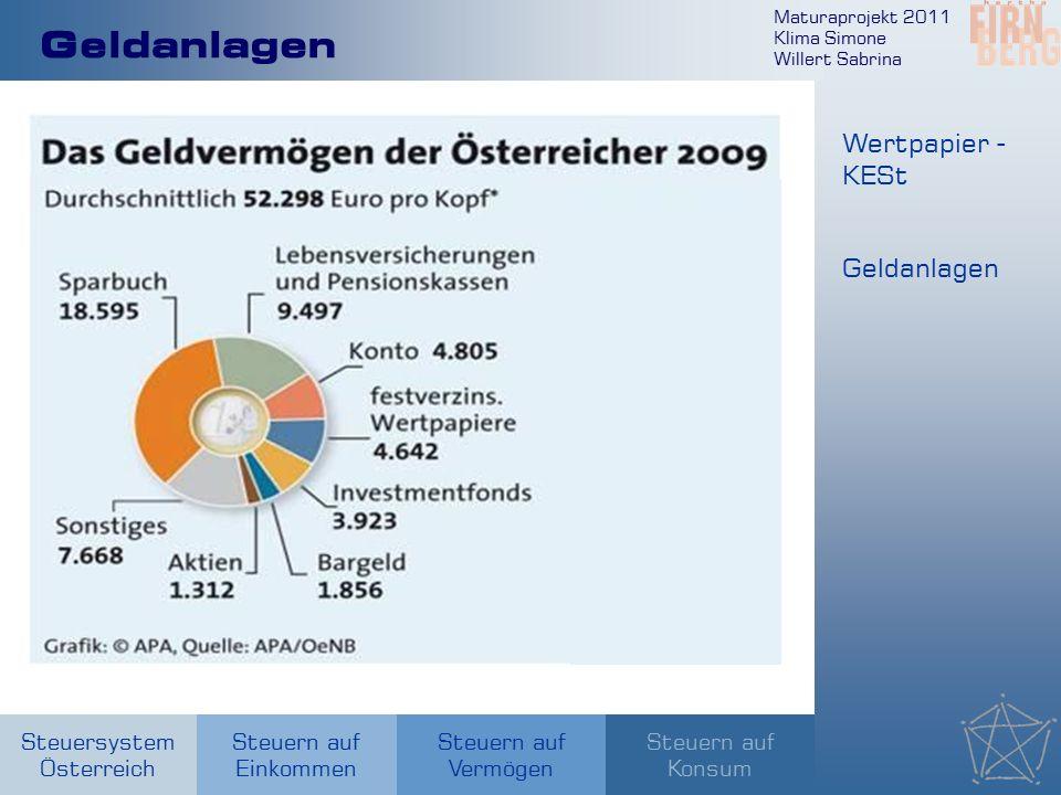 Maturaprojekt 2011 Klima Simone Willert Sabrina Steuersystem Österreich Steuern auf Einkommen Steuern auf Konsum Steuern auf Vermögen Geldanlagen Wertpapier - KESt Geldanlagen