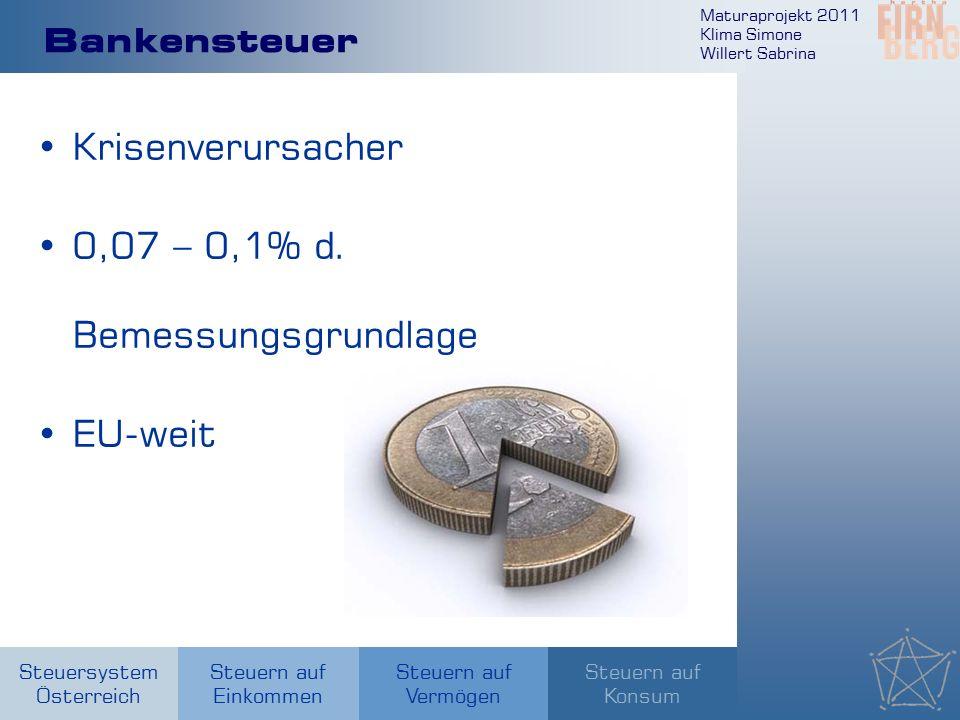Maturaprojekt 2011 Klima Simone Willert Sabrina Steuersystem Österreich Steuern auf Einkommen Steuern auf Konsum Steuern auf Vermögen Bankensteuer Krisenverursacher 0,07 – 0,1% d.
