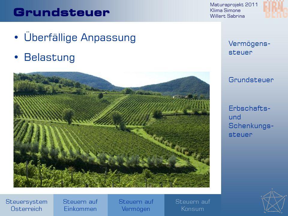Maturaprojekt 2011 Klima Simone Willert Sabrina Steuersystem Österreich Steuern auf Einkommen Steuern auf Konsum Steuern auf Vermögen Grundsteuer Überfällige Anpassung Belastung Vermögens- steuer Grundsteuer Erbschafts- und Schenkungs- steuer