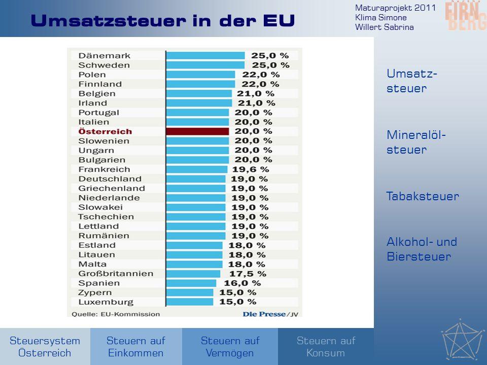 Maturaprojekt 2011 Klima Simone Willert Sabrina Steuersystem Österreich Steuern auf Einkommen Steuern auf Konsum Steuern auf Vermögen Umsatzsteuer in