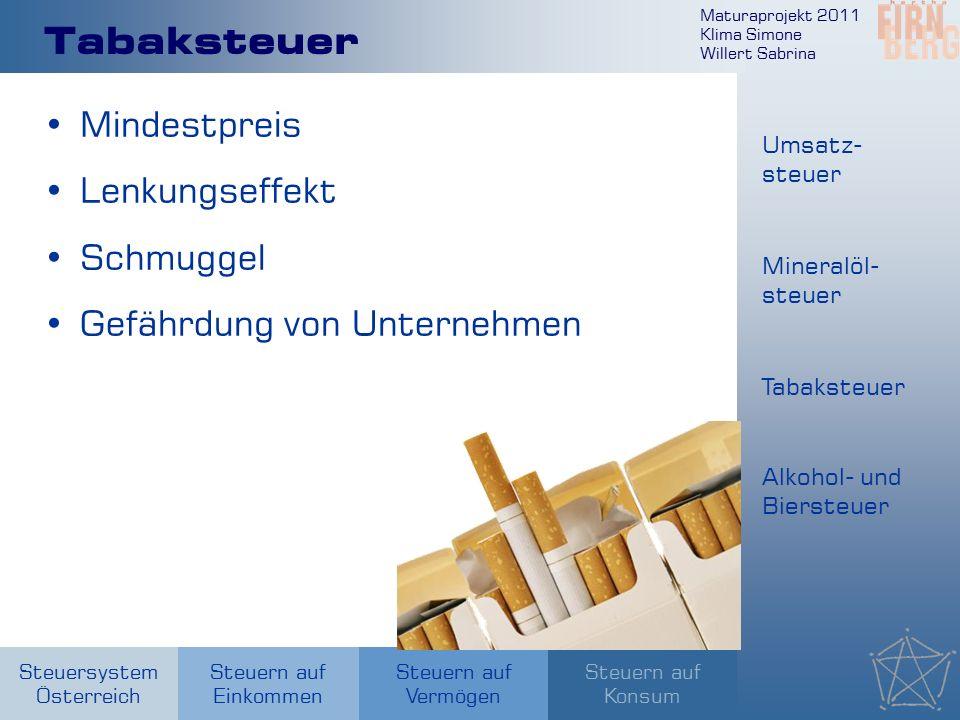 Maturaprojekt 2011 Klima Simone Willert Sabrina Steuersystem Österreich Steuern auf Einkommen Steuern auf Konsum Steuern auf Vermögen Tabaksteuer Mindestpreis Lenkungseffekt Schmuggel Gefährdung von Unternehmen Umsatz- steuer Mineralöl- steuer Tabaksteuer Alkohol- und Biersteuer