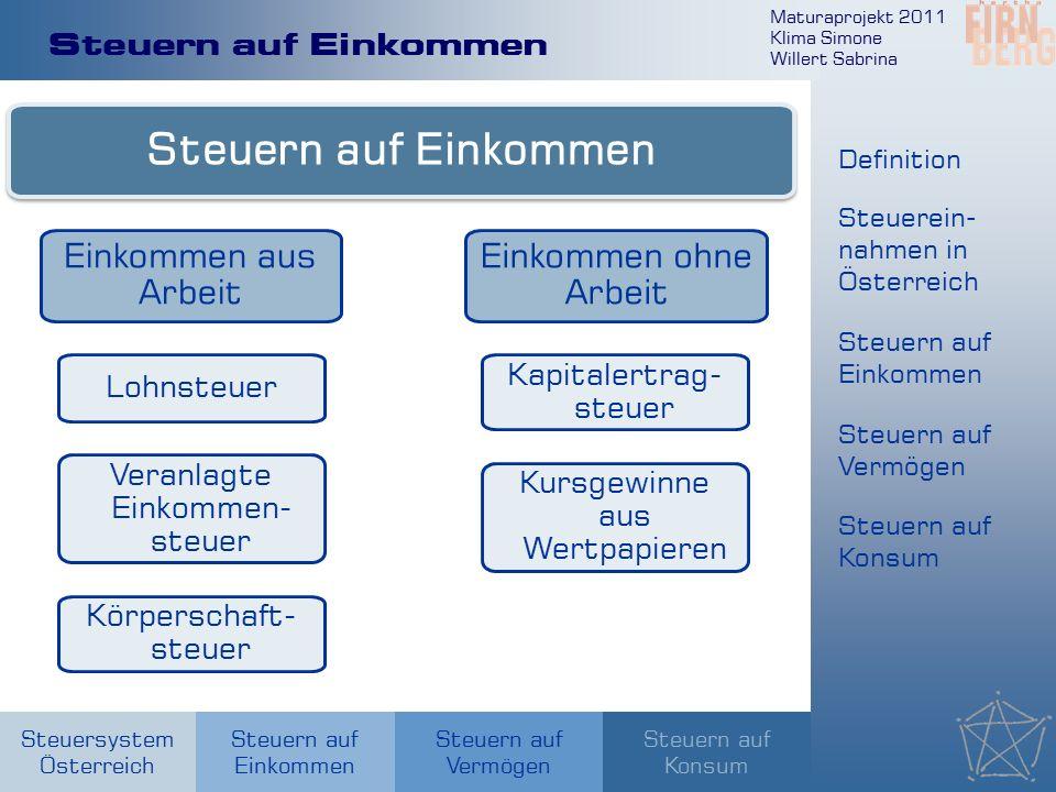 Maturaprojekt 2011 Klima Simone Willert Sabrina Steuersystem Österreich Steuern auf Einkommen Steuern auf Konsum Steuern auf Vermögen Steuern auf Einkommen Einkommen aus Arbeit Einkommen ohne Arbeit Lohnsteuer Veranlagte Einkommen- steuer Körperschaft- steuer Kapitalertrag- steuer Kursgewinne aus Wertpapieren Definition Steuerein- nahmen in Österreich Steuern auf Einkommen Steuern auf Vermögen Steuern auf Konsum