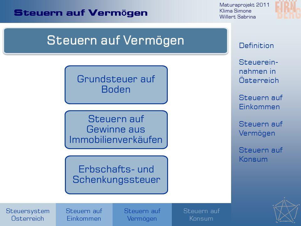Maturaprojekt 2011 Klima Simone Willert Sabrina Steuersystem Österreich Steuern auf Einkommen Steuern auf Konsum Steuern auf Vermögen Steuern auf Verm ö gen Grundsteuer auf Boden Steuern auf Gewinne aus Immobilienverkäufen Erbschafts- und Schenkungssteuer Definition Steuerein- nahmen in Österreich Steuern auf Einkommen Steuern auf Vermögen Steuern auf Konsum