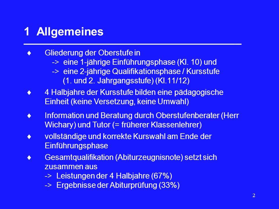 3 2 Fächer und Kurse __________________________________ Einteilung der Fächer der Kursstufe in drei Aufgabenfelder sowie in einen Pflicht- und einen Wahlbereich: AufgabenfeldPflichtbereichWahlbereich I sprachlich-literarisch- künstlerisch Deutsch Fremdsprachen (ab Kl.
