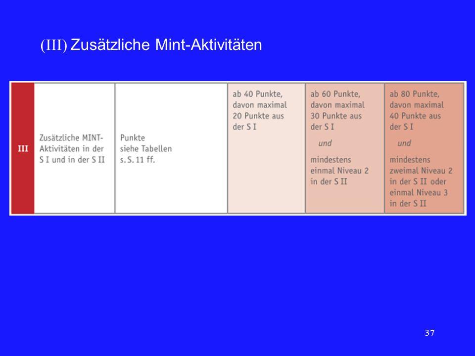37 (III) Zusätzliche Mint-Aktivitäten