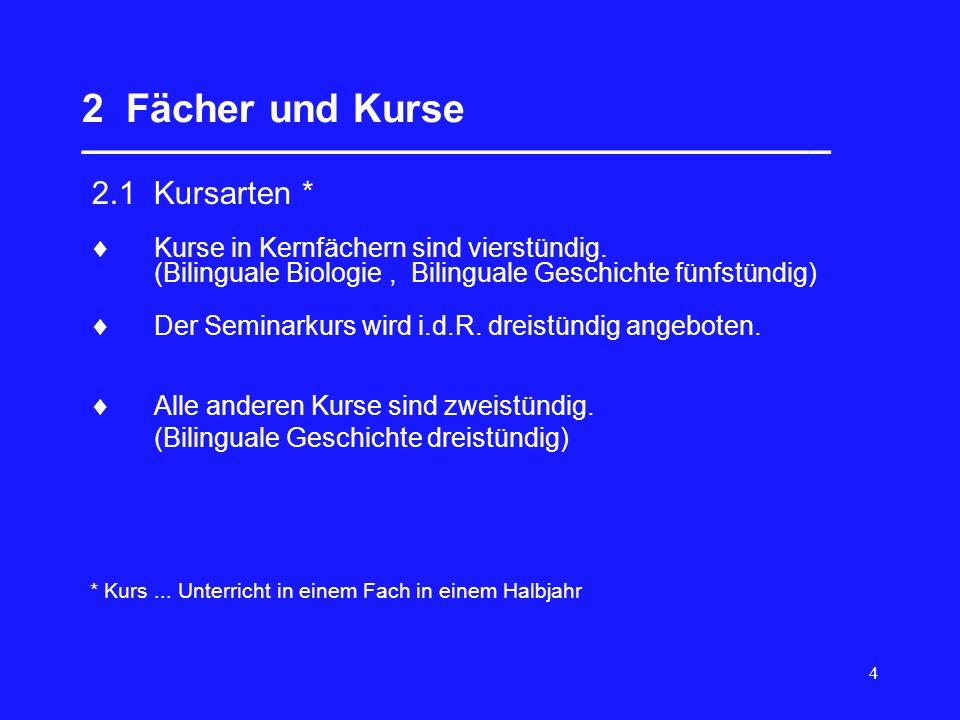 4 2 Fächer und Kurse __________________________________  Kurse in Kernfächern sind vierstündig. (Bilinguale Biologie, Bilinguale Geschichte fünfstünd