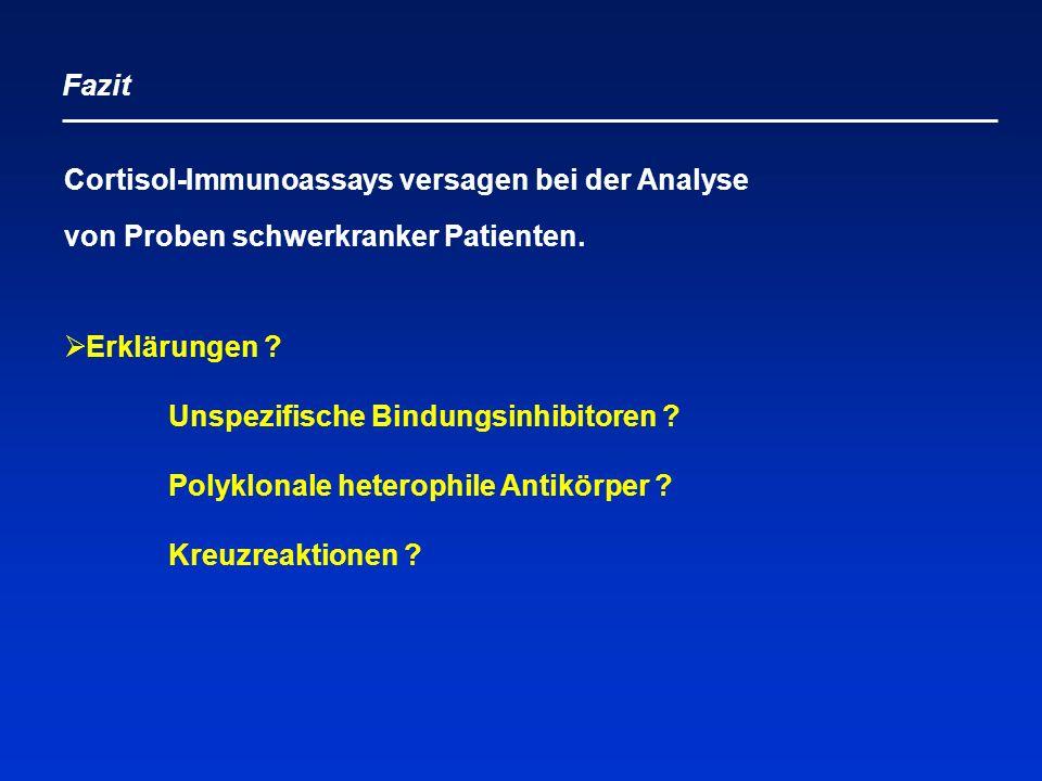 Cortisol-Immunoassays versagen bei der Analyse von Proben schwerkranker Patienten.