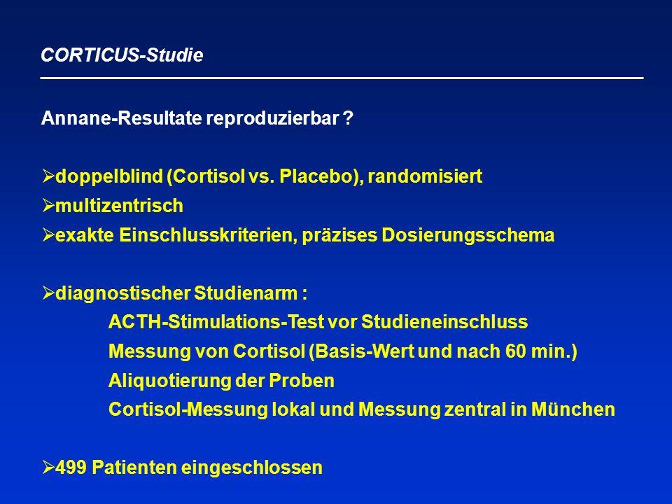 Annane-Resultate reproduzierbar .  doppelblind (Cortisol vs.