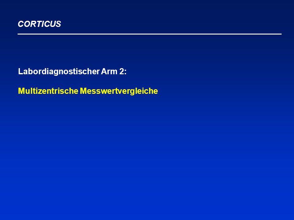Labordiagnostischer Arm 2: Multizentrische Messwertvergleiche CORTICUS