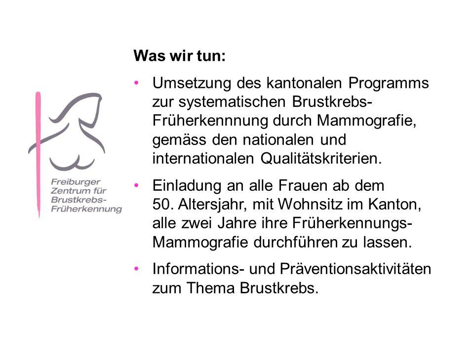 Was wir tun: Umsetzung des kantonalen Programms zur systematischen Brustkrebs- Früherkennnung durch Mammografie, gemäss den nationalen und internationalen Qualitätskriterien.