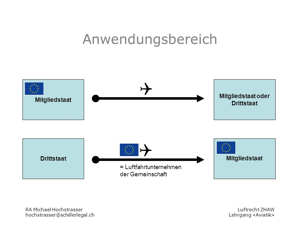 Luftrecht ZHAW Lehrgang «Aviatik» Verspätung: Rechtsfolgen Art.