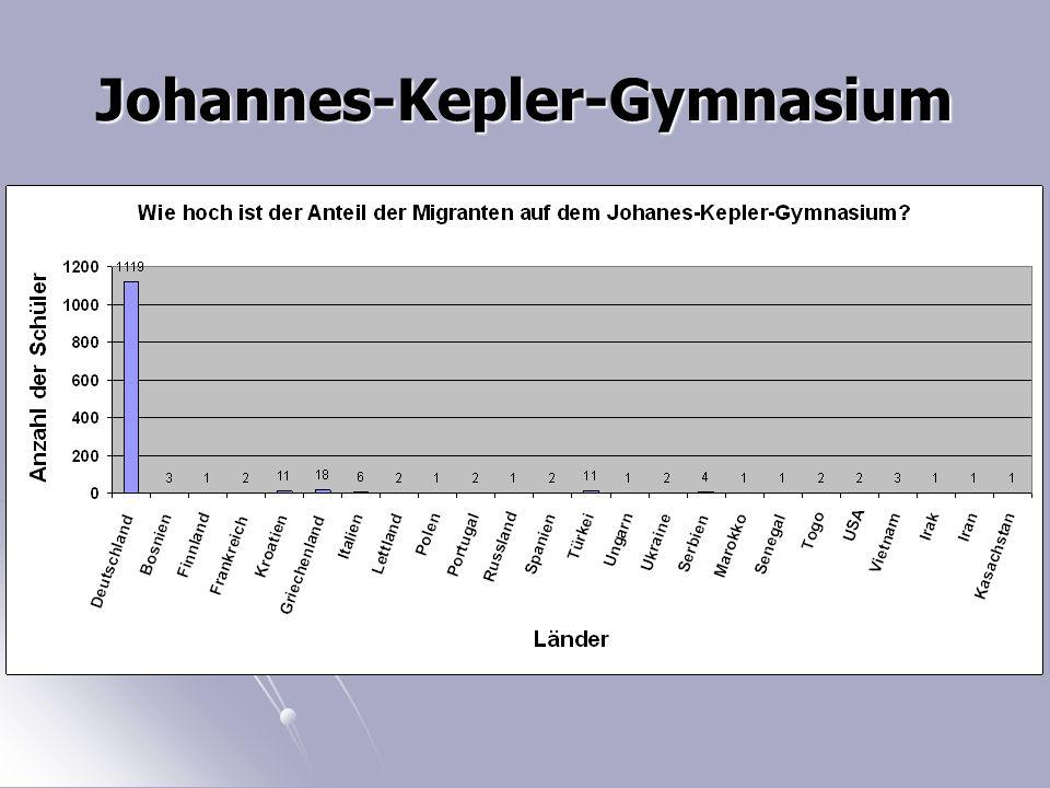 Johannes-Kepler-Gymnasium