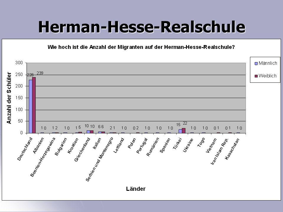 Herman-Hesse-Realschule