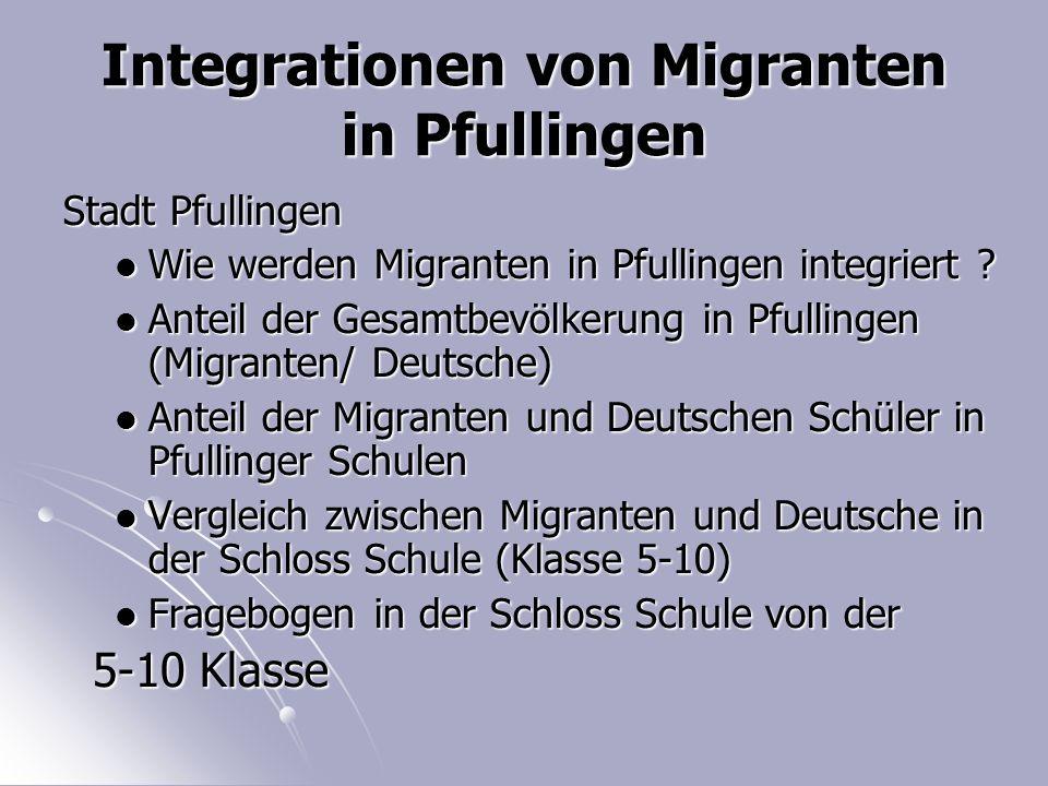 Integrationen von Migranten in Pfullingen Stadt Pfullingen Wie werden Migranten in Pfullingen integriert .