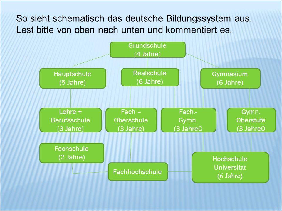 So sieht schematisch das deutsche Bildungssystem aus. Lest bitte von oben nach unten und kommentiert es. Grundschule (4 Jahre) Hauptschule (5 Jahre) R