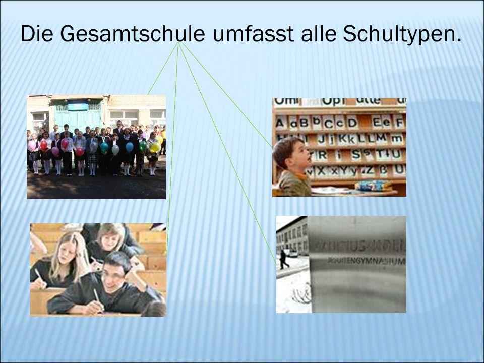 Das Schulsystem Die Grundschule Die Hauptschule Die Realschule Das Gymnasium Die Gesamtschule Wir wiederhilen die neuen W örter.