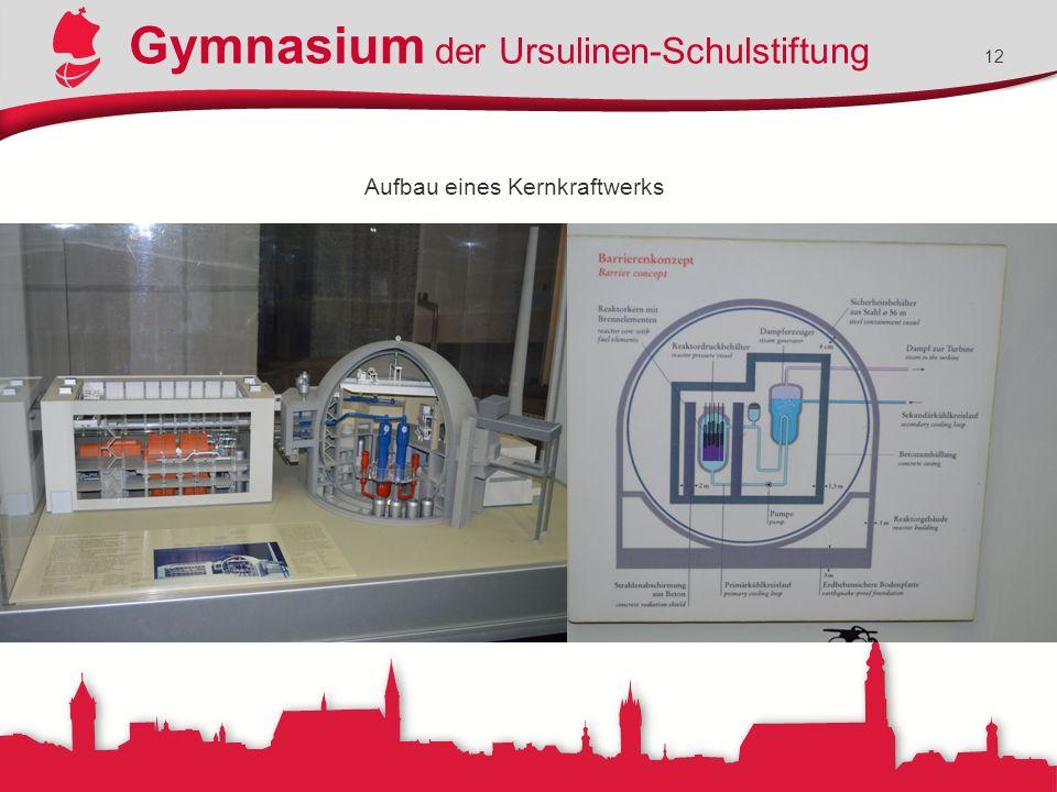 Gymnasium der Ursulinen-Schulstiftung 12 Aufbau eines Kernkraftwerks