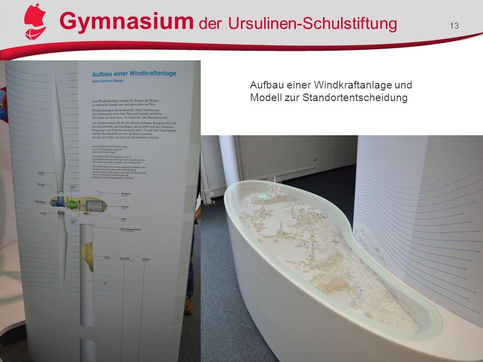 Gymnasium der Ursulinen-Schulstiftung 13 Aufbau einer Windkraftanlage und Modell zur Standortentscheidung