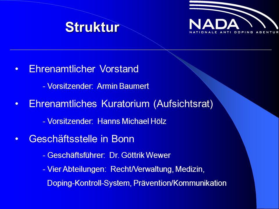Ehrenamtlicher Vorstand - Vorsitzender: Armin Baumert Ehrenamtliches Kuratorium (Aufsichtsrat) - Vorsitzender: Hanns Michael Hölz Geschäftsstelle in Bonn - Geschäftsführer: Dr.