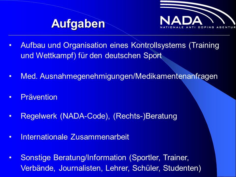 Vernetzte Prävention AG Prävention der NADA: LSBs DOSB/dsj BMI Länder Wiss. Einrichtungen