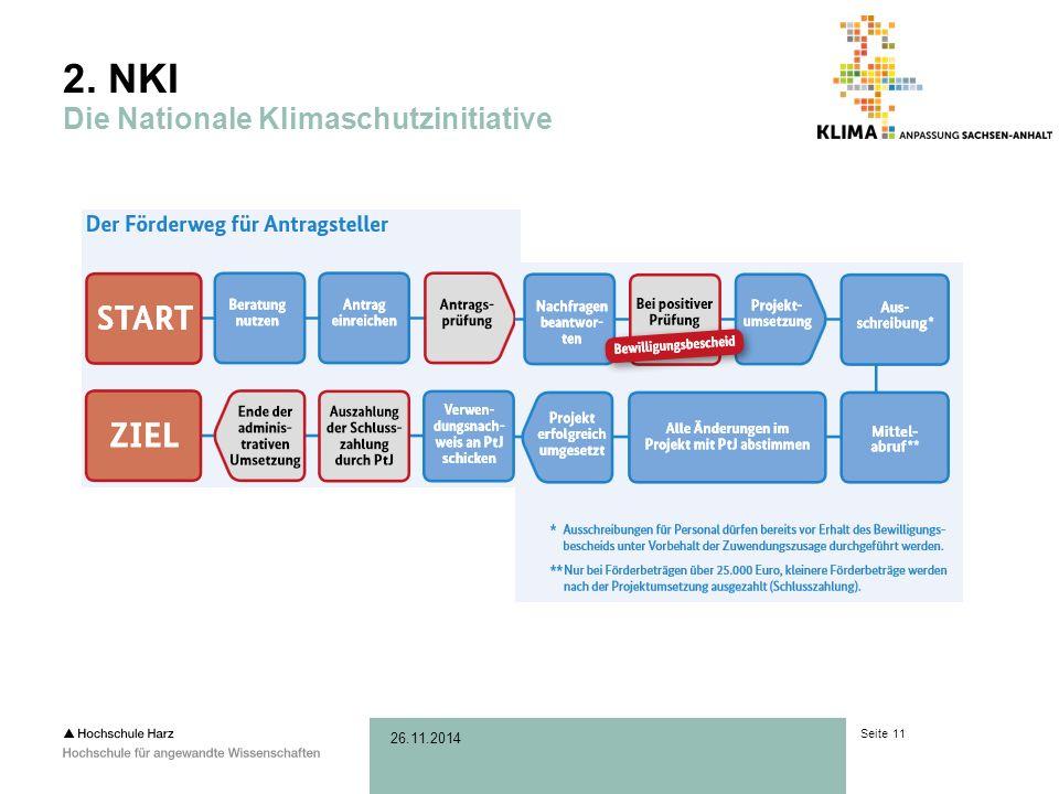 Seite 11 26.11.2014 2. NKI Die Nationale Klimaschutzinitiative