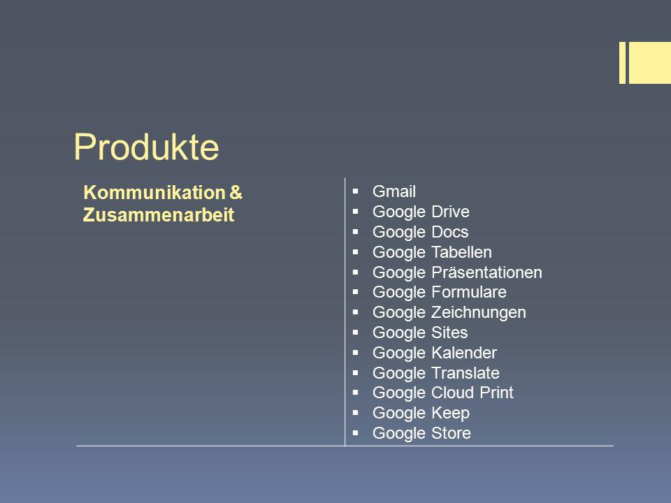 Produkte Kommunikation & Zusammenarbeit  Gmail  Google Drive  Google Docs  Google Tabellen  Google Präsentationen  Google Formulare  Google Zei