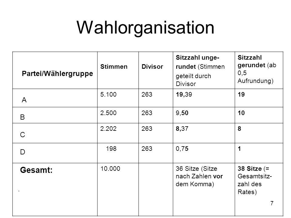 7 Wahlorganisation Partei/Wählergruppe A B C D Gesamt:.