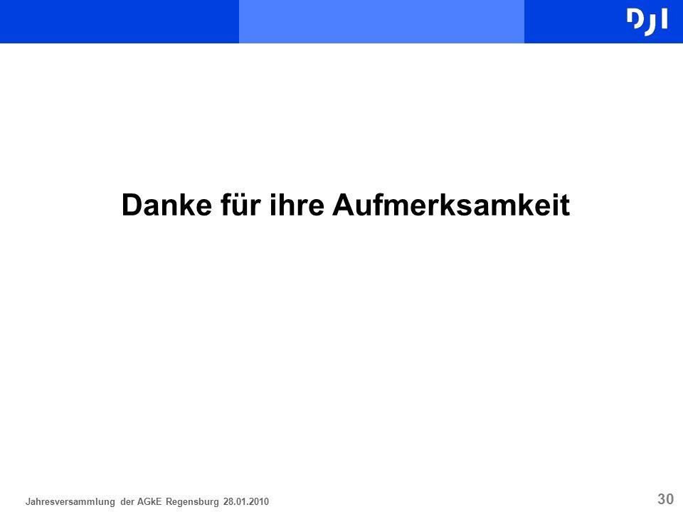 30 Danke für ihre Aufmerksamkeit Jahresversammlung der AGkE Regensburg 28.01.2010