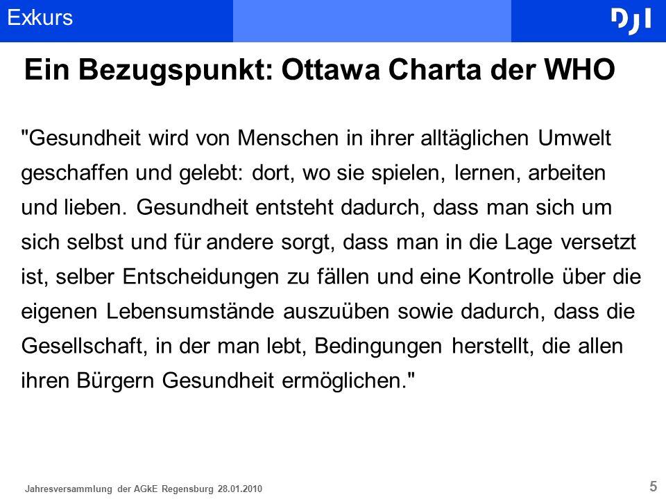 5 Ein Bezugspunkt: Ottawa Charta der WHO