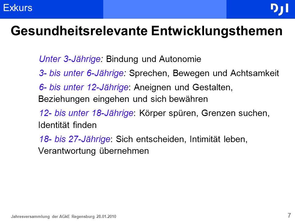 28 www.brj-berlin.de http://www.ombudschaft-jugendhilfe.de/ http://www.paritaet- nrw.org/content/e13324/e24538/e19331/e19377/e19391/ (Beschreibung eines Beschwerdemanagements einer Einrichtung) www.dji.de/JHSW 3 Interessante Internetseiten Jahresversammlung der AGkE Regensburg 28.01.2010