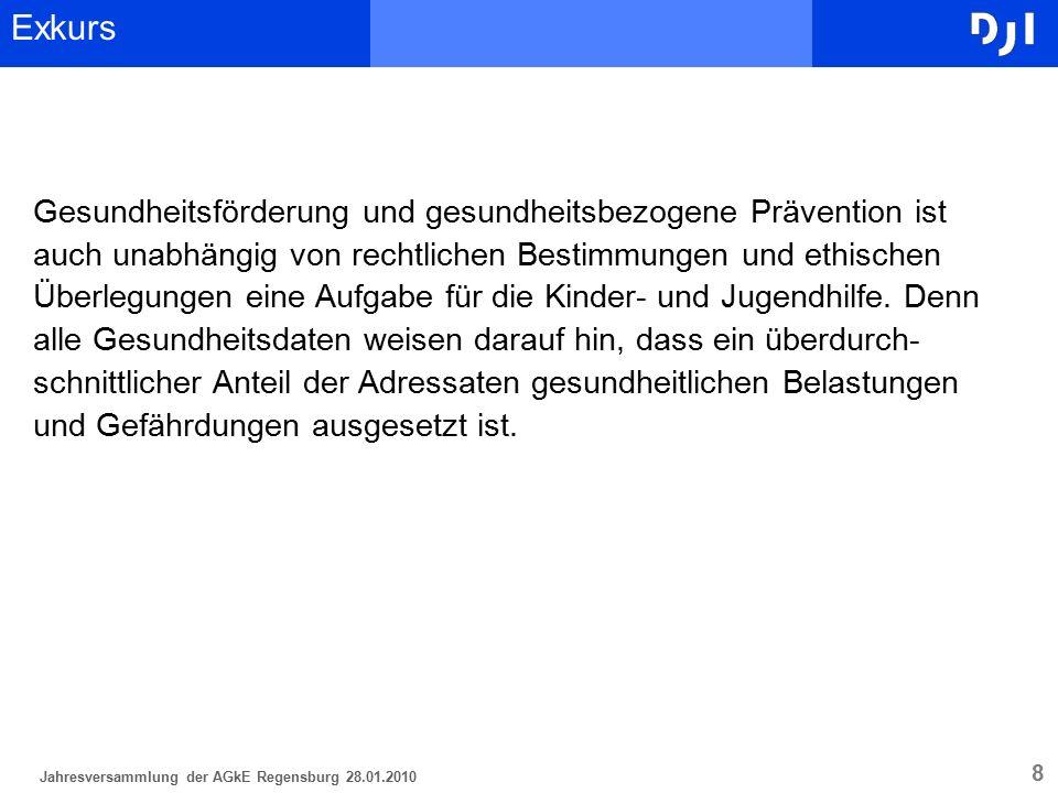 29 Gragert, Nicola, Liane Pluto, Eric van Santen & Mike Seckinger (2004): Institutionalisierte Beteiligungsformen in Einrichtungen der stationären Erziehungshilfe in Bayern.
