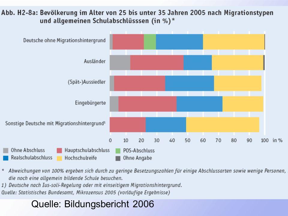 Quelle: Bildungsbericht 2006