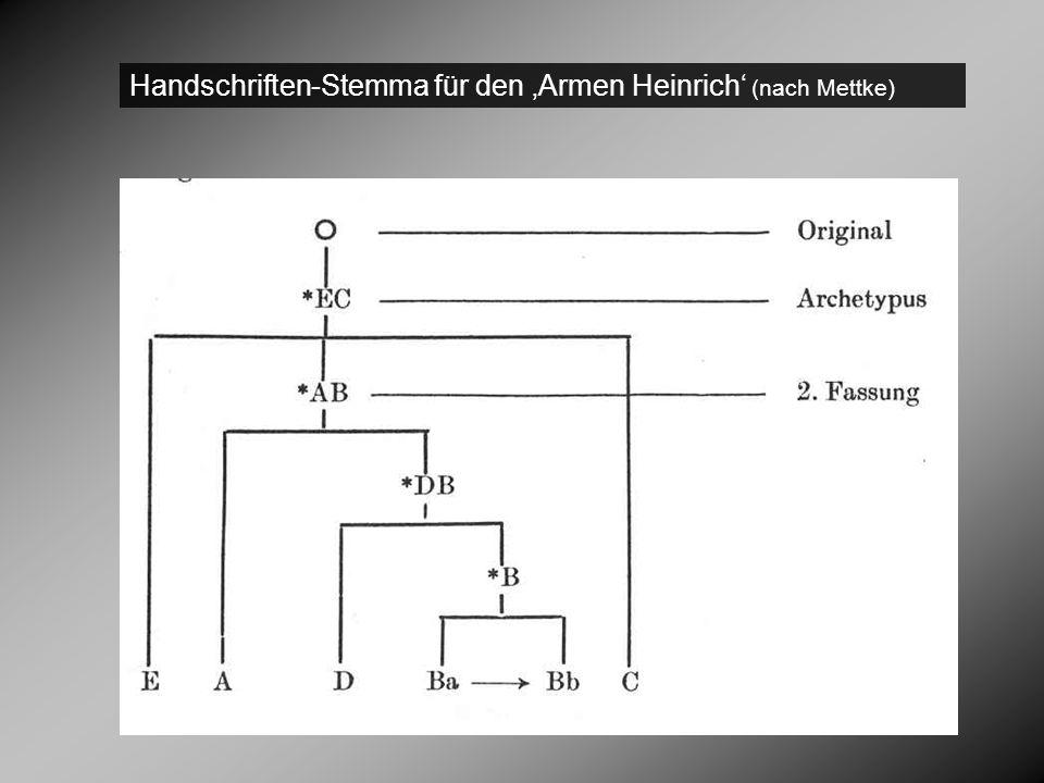 Handschriften-Stemma für den 'Armen Heinrich' (nach Mettke)