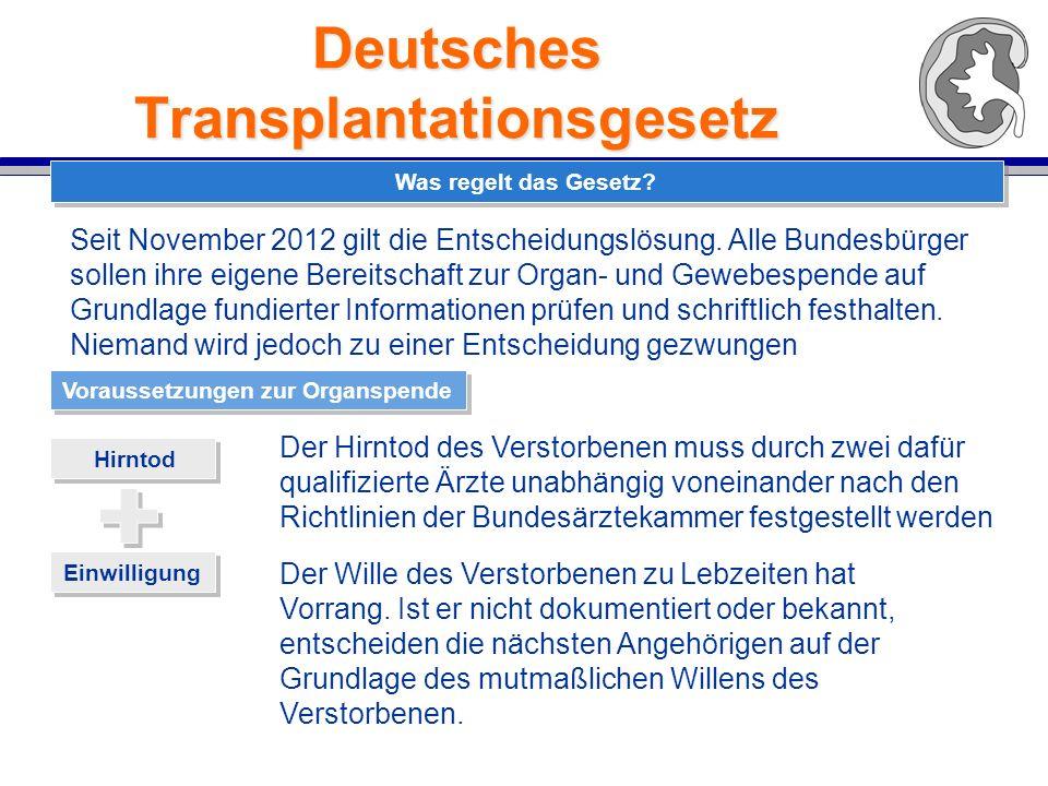 Deutsches Transplantationsgesetz Was regelt das Gesetz.