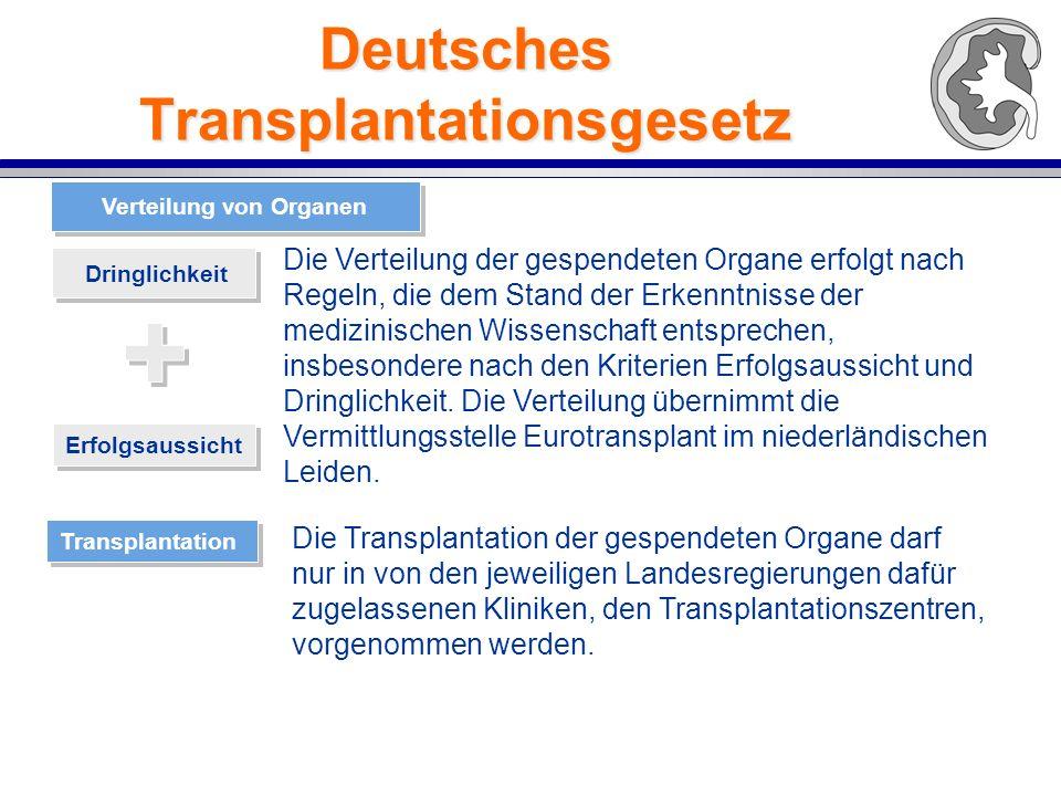 Deutsches Transplantationsgesetz Erfolgsaussicht Verteilung von Organen Die Verteilung der gespendeten Organe erfolgt nach Regeln, die dem Stand der Erkenntnisse der medizinischen Wissenschaft entsprechen, insbesondere nach den Kriterien Erfolgsaussicht und Dringlichkeit.