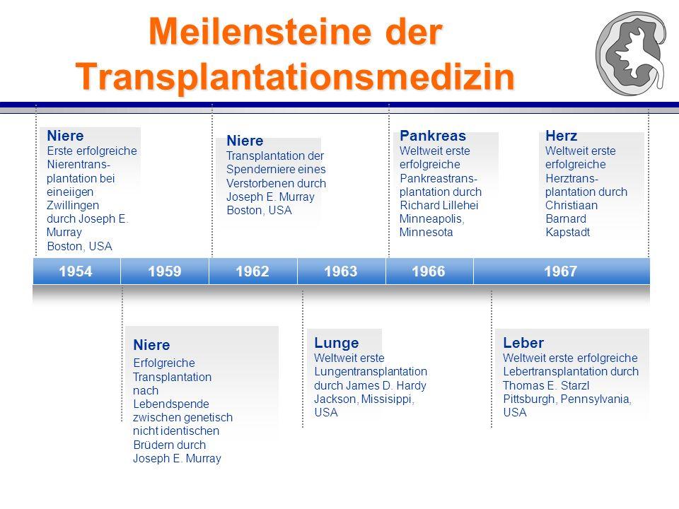 Meilensteine der Transplantationsmedizin Niere Erste erfolgreiche Nierentrans- plantation bei eineiigen Zwillingen durch Joseph E.