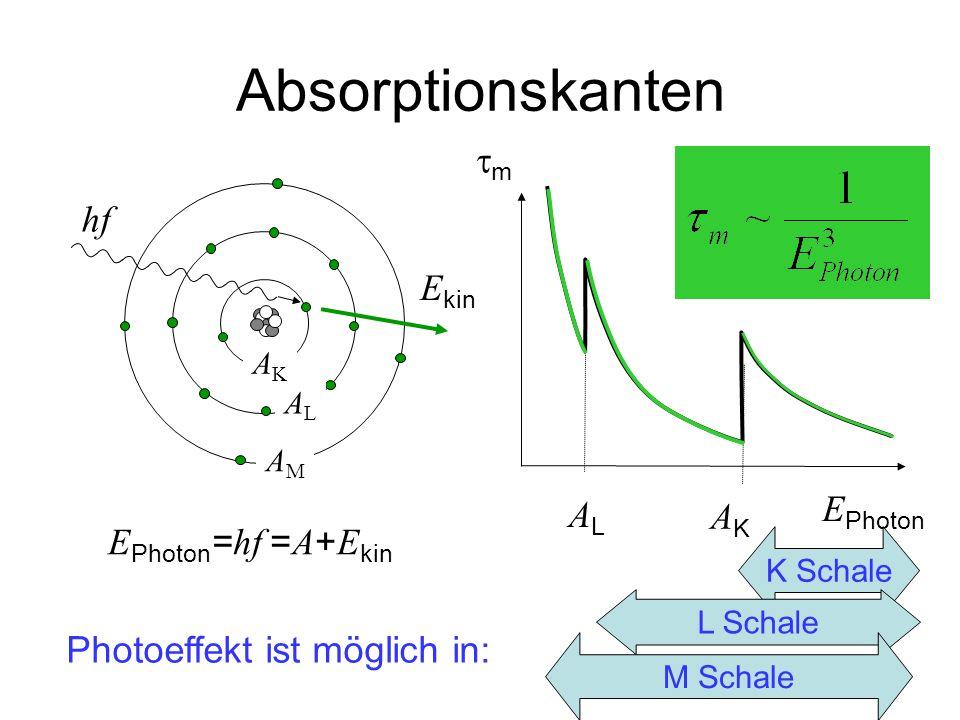 Absorptionskanten E kin hf E Photon = hf = A + E kin ALAL AKAK AMAM E Photon mm AKAK ALAL Photoeffekt ist möglich in: K Schale L Schale M Schale
