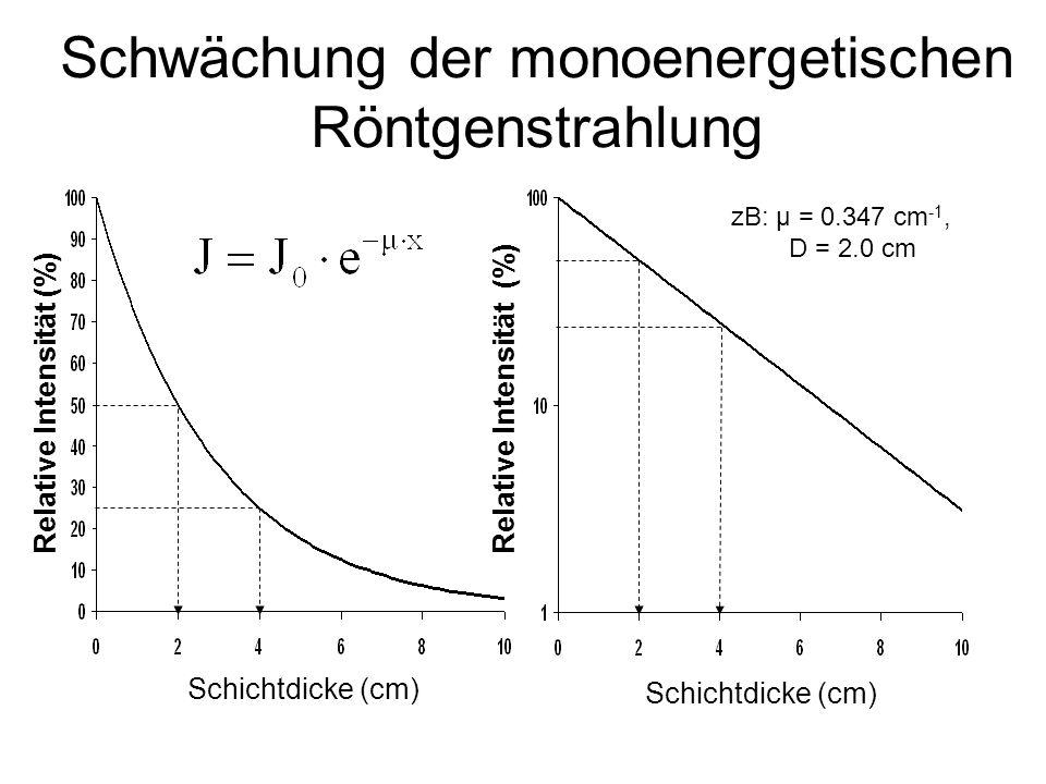 Relative Intensität (%) Schwächung der monoenergetischen Röntgenstrahlung Relative Intensität (%) zB: μ = 0.347 cm -1, D = 2.0 cm Schichtdicke (cm)