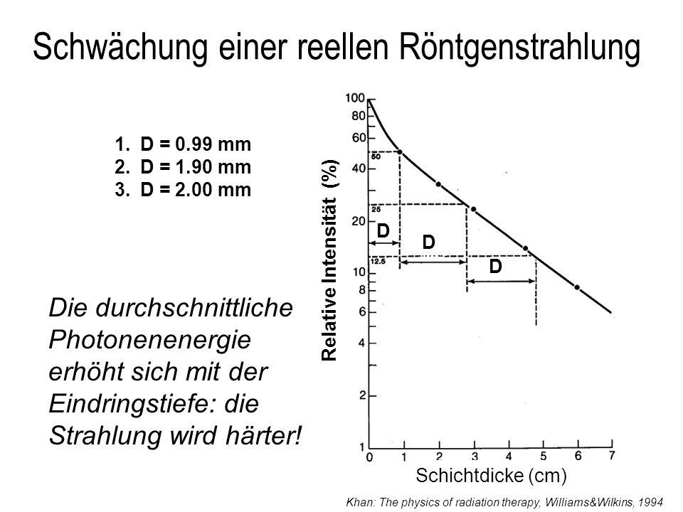 Schwächung einer reellen Röntgenstrahlung 1.D = 0.99 mm 2.D = 1.90 mm 3.D = 2.00 mm Die durchschnittliche Photonenenergie erhöht sich mit der Eindringstiefe: die Strahlung wird härter.