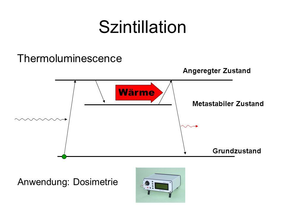 Szintillation Thermoluminescence Grundzustand Angeregter Zustand Metastabiler Zustand Wärme Anwendung: Dosimetrie