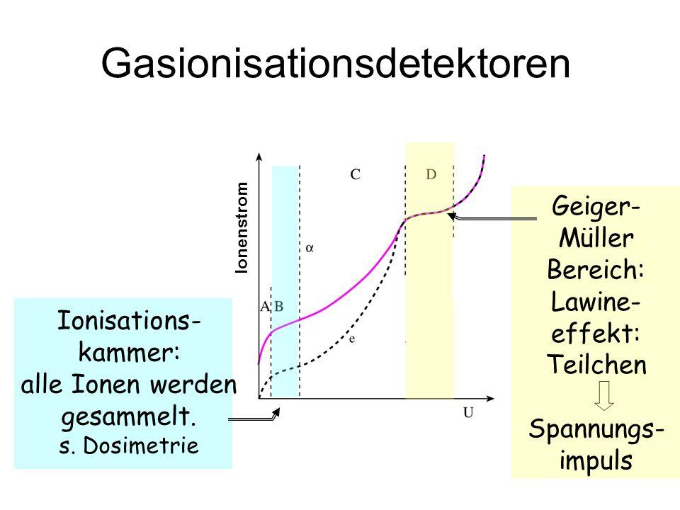 Ionisations- kammer: alle Ionen werden gesammelt. s.