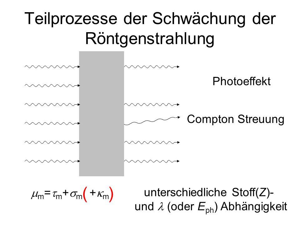 Teilprozesse der Schwächung der Röntgenstrahlung Photoeffekt Compton Streuung unterschiedliche Stoff(Z)- und (oder E ph ) Abhängigkeit  m =  m +  m +  m ()