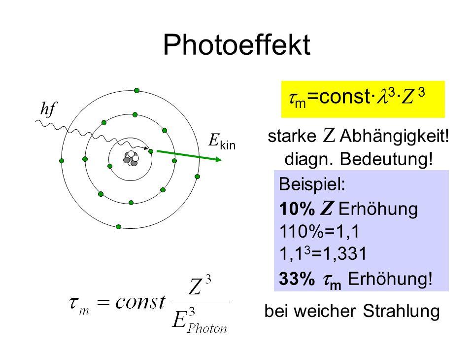 Photoeffekt  m =const· 3 · Z 3 starke Z Abhängigkeit.