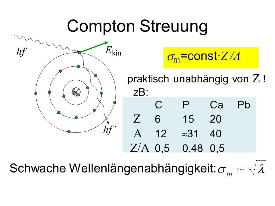 Compton Streuung Schwache Wellenlängenabhängigkeit:  m =const· Z /A praktisch unabhängig von Z .