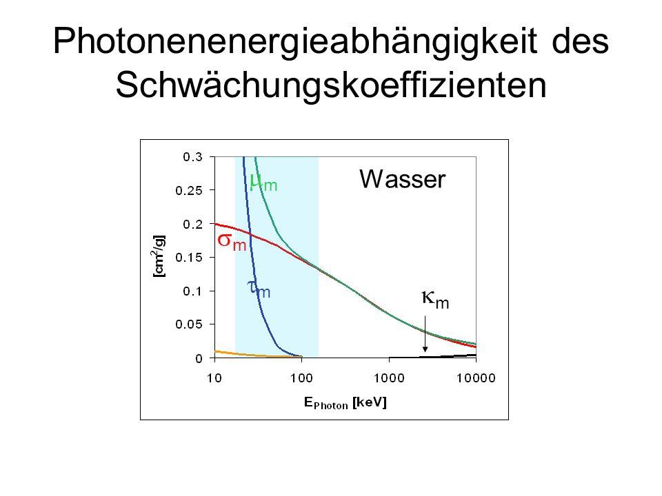 Photonenenergieabhängigkeit des Schwächungskoeffizienten mm mm mm mm Wasser