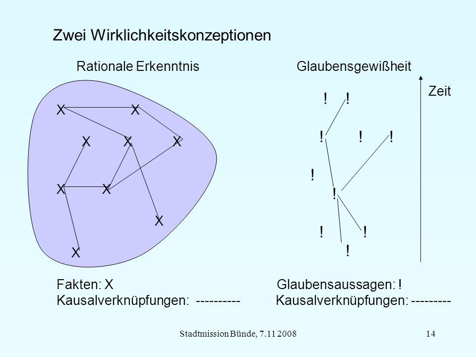 Stadtmission Bünde, 7.11 200814 Zwei Wirklichkeitskonzeptionen X X X X X Fakten: X Glaubensaussagen: .